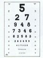 Visual Acuity Charts For Distance, Numbers 5-2-7