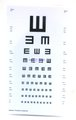 Visual Acuity Charts For Distance, Illiterate E's, mat version, Schairer exclusive, NEW!